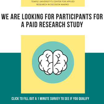 Facebook Advertisement for Dissertation Study